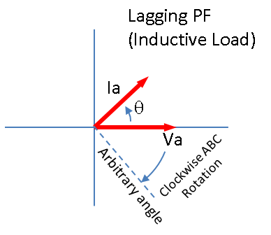 Vector Diagram For Inductive Load on electrical wiring diagrams powerpoint