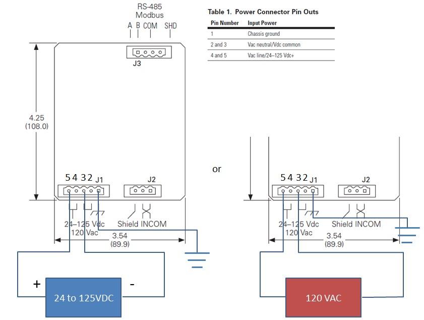 Modbus MINT (Modular INCOM Network Translator or mMINT)