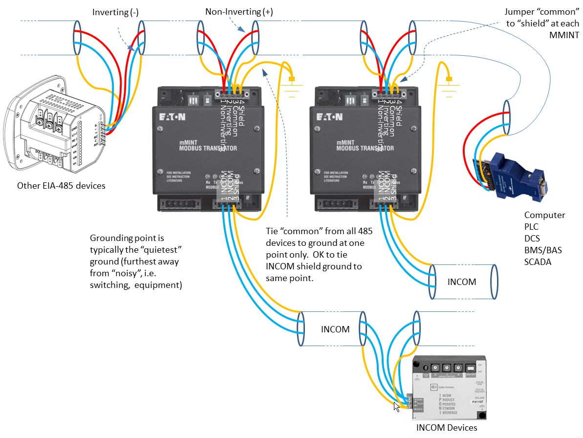 Modbus Mint Modular Incom Network Translator Or Mmint Eaton Pull Out Switch Wiring Diagram When Using Computers With Usb Ports Connected To 485 Converters Take Care Identify The Inverting From Non Terminals On Each Device